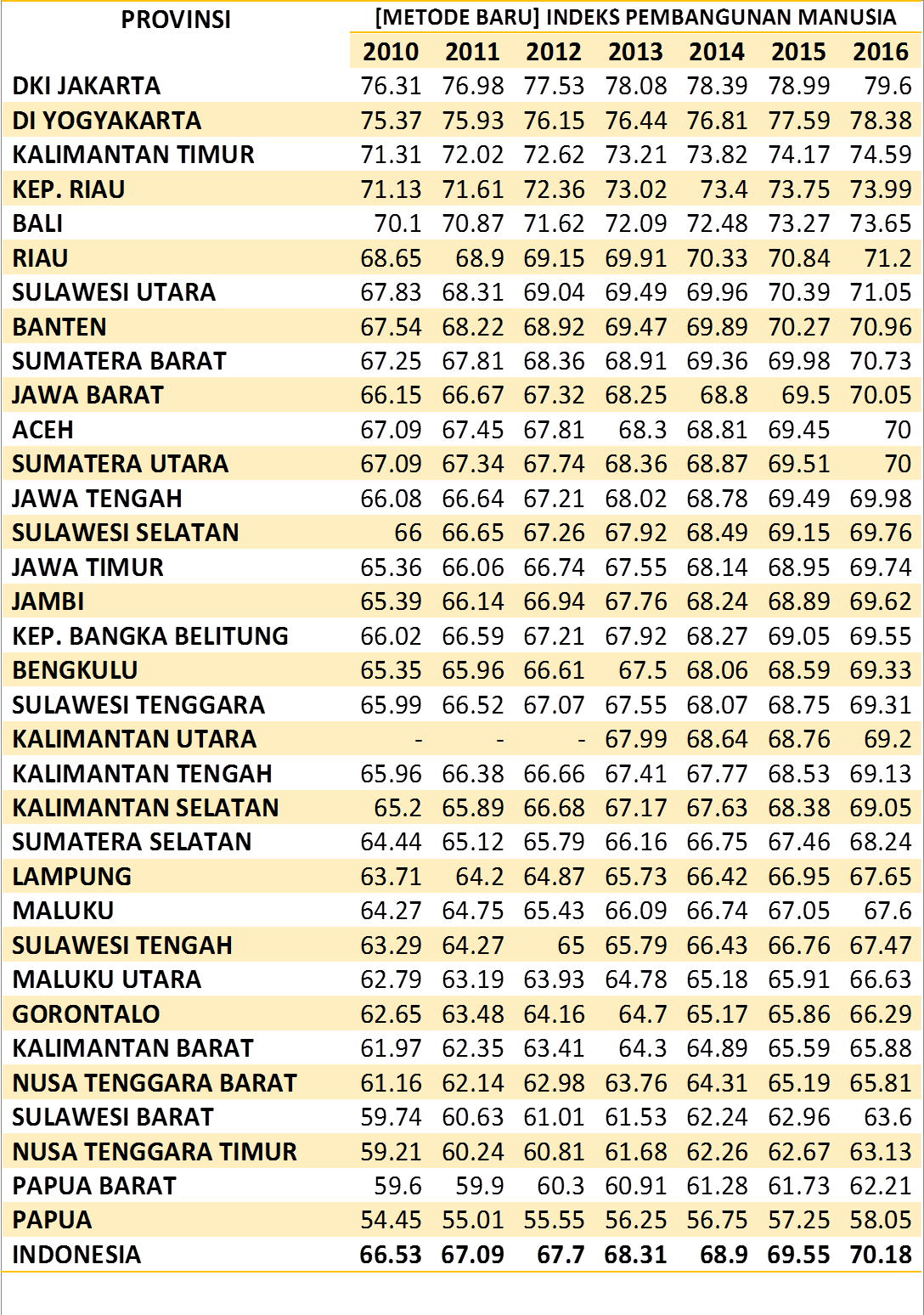 nasional archives page 2 of 5 tumoutounews rh tumoutounews com daftar provinsi termiskin di indonesia 2017 daftar provinsi di indonesia 2017 pdf