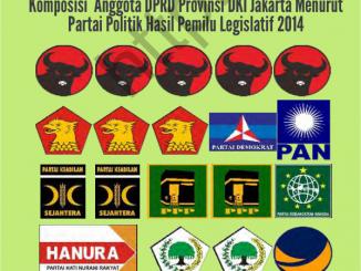 DPRD PARTAI DKI JAKARTA