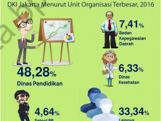 PNS JAKARTA 3