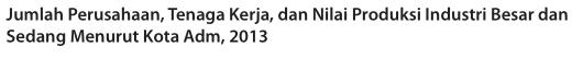 TINGKAT PENGANGGURAN DI DKI JAKARTA 6