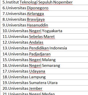 Ranking Universitas Di Indonesia Terbaru Tumoutounews