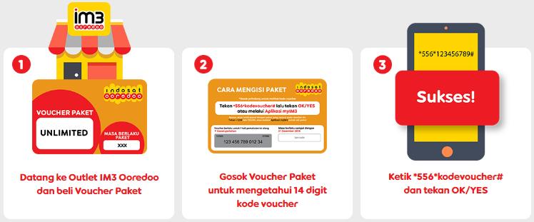 Cara Memasukkan Kode Voucher Indosat Juli 2020 Tumoutounews