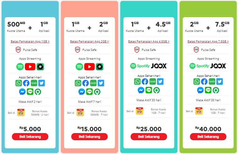 Harga voucher unlimited Indosat 1