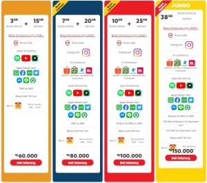 Paket voucher unlimited Indosat