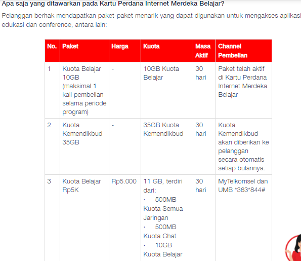 Paket Kartu Perdana Merdeka Belajar Telkomsel